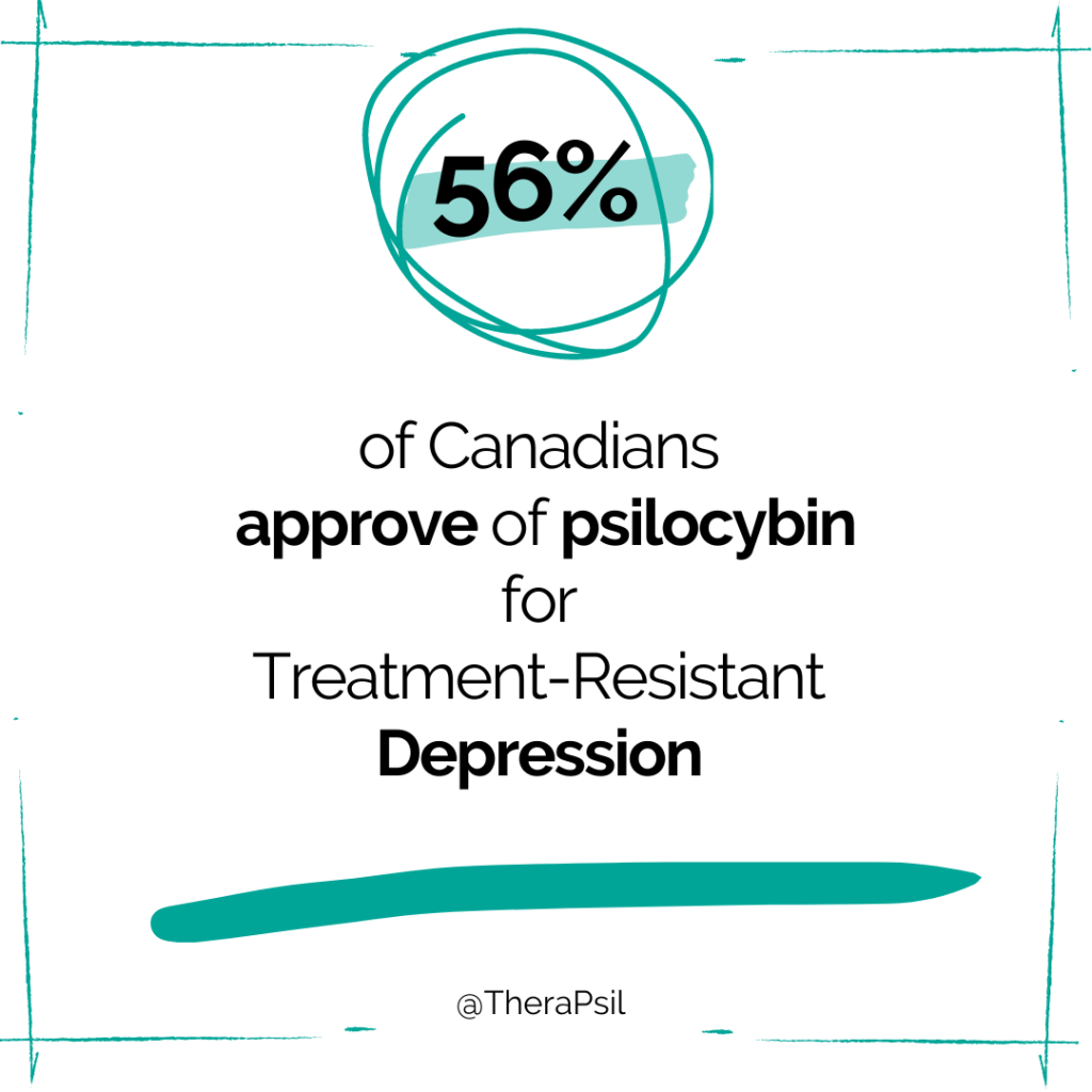New Poll Reveals 56% of Canadians Approve of Legalizing Psilocybin for Treatment Resistant Depression
